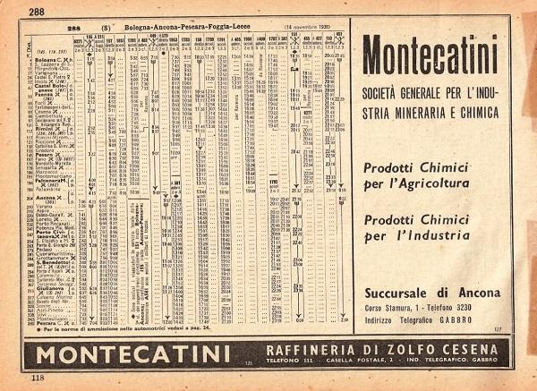 treni_orario1938-2